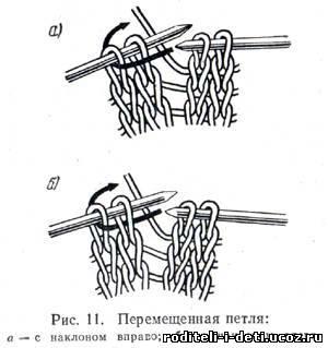Вязание наклоном вправо