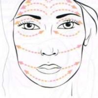 массаж лица, как делать масса лица, как правильно наносить крем на лицо
